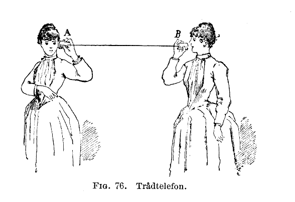 Trådtelefon-illustration